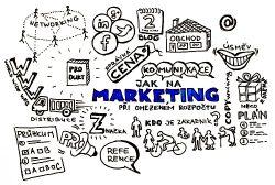 Jak na marketing při omezeném rozpočtu