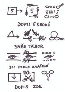 Pochodové značky
